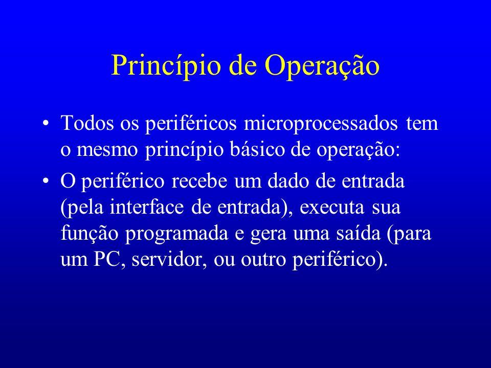 Princípio de Operação Todos os periféricos microprocessados tem o mesmo princípio básico de operação: O periférico recebe um dado de entrada (pela int