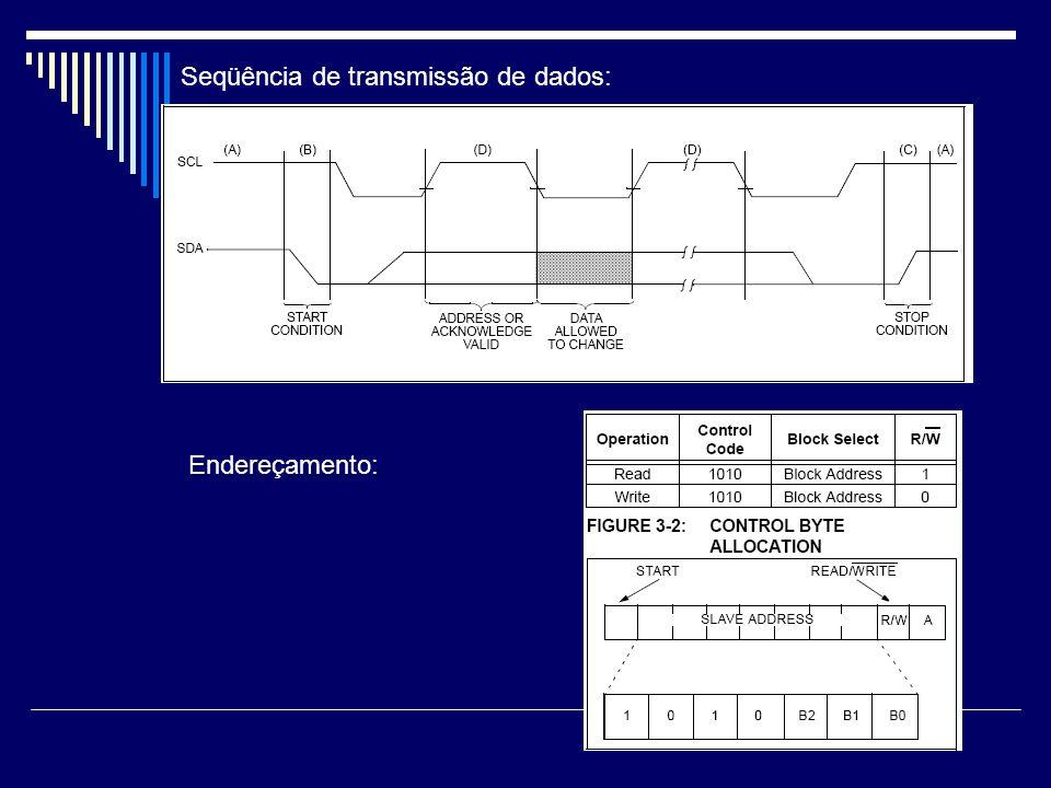 Seqüência de transmissão de dados: Endereçamento: