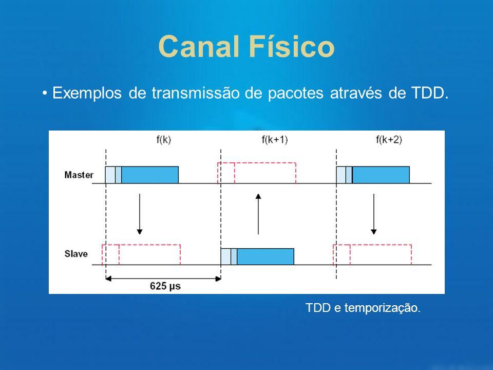 Canal Físico TDD e temporização. Exemplos de transmissão de pacotes através de TDD.