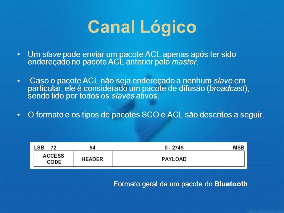 Canal Lógico Um slave pode enviar um pacote ACL apenas após ter sido endereçado no pacote ACL anterior pelo master. Caso o pacote ACL não seja endereç