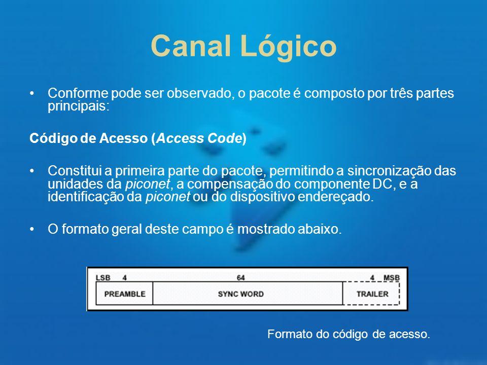 Canal Lógico Conforme pode ser observado, o pacote é composto por três partes principais: Código de Acesso (Access Code) Constitui a primeira parte do