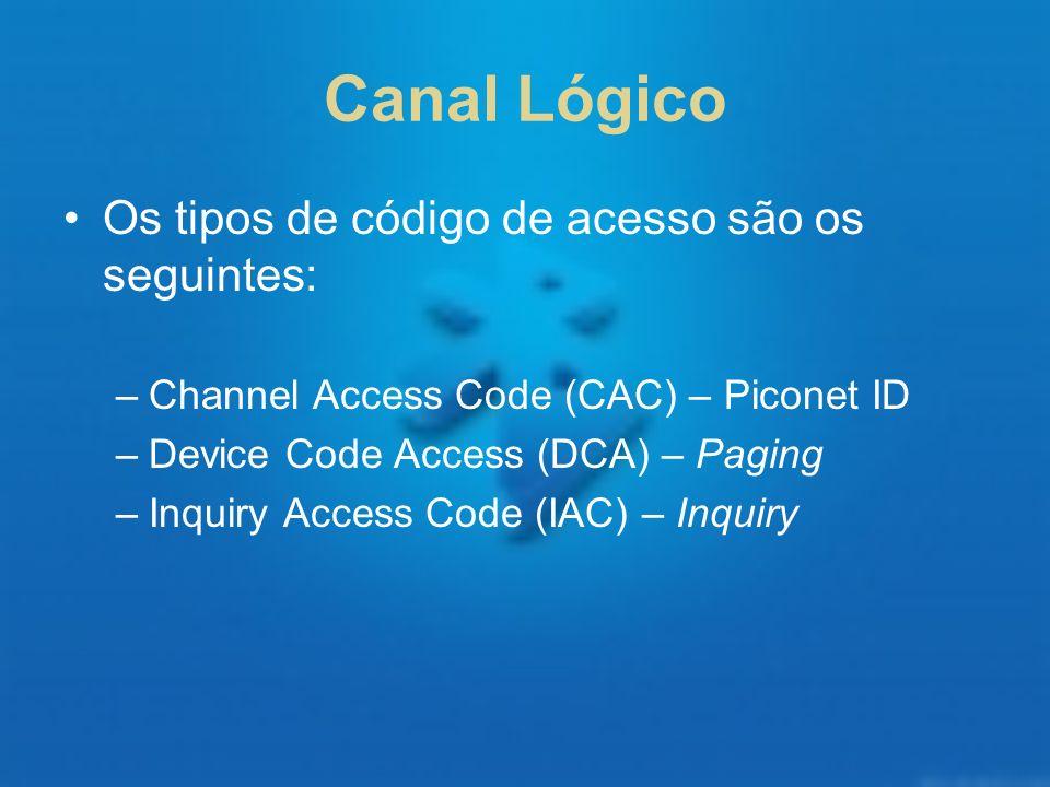 Canal Lógico Os tipos de código de acesso são os seguintes: –Channel Access Code (CAC) – Piconet ID –Device Code Access (DCA) – Paging –Inquiry Access