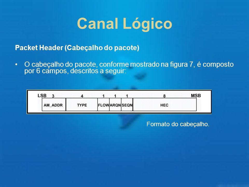 Canal Lógico Packet Header (Cabeçalho do pacote) O cabeçalho do pacote, conforme mostrado na figura 7, é composto por 6 campos, descritos a seguir: Fo