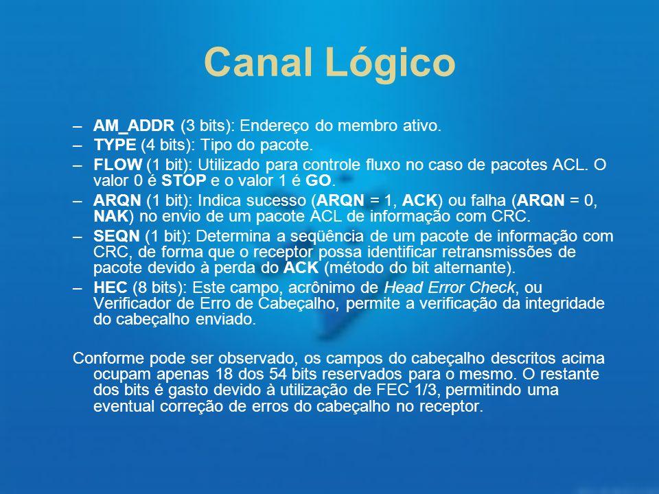 Canal Lógico –AM_ADDR (3 bits): Endereço do membro ativo. –TYPE (4 bits): Tipo do pacote. –FLOW (1 bit): Utilizado para controle fluxo no caso de paco