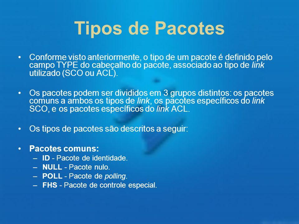 Tipos de Pacotes Conforme visto anteriormente, o tipo de um pacote é definido pelo campo TYPE do cabeçalho do pacote, associado ao tipo de link utiliz