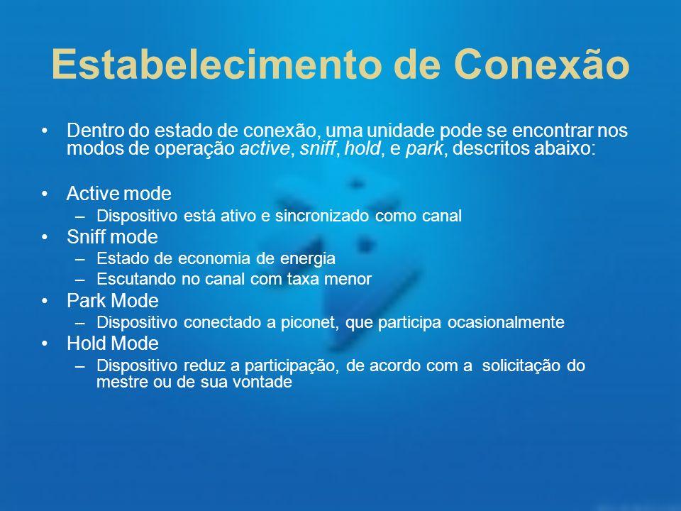 Estabelecimento de Conexão Dentro do estado de conexão, uma unidade pode se encontrar nos modos de operação active, sniff, hold, e park, descritos aba