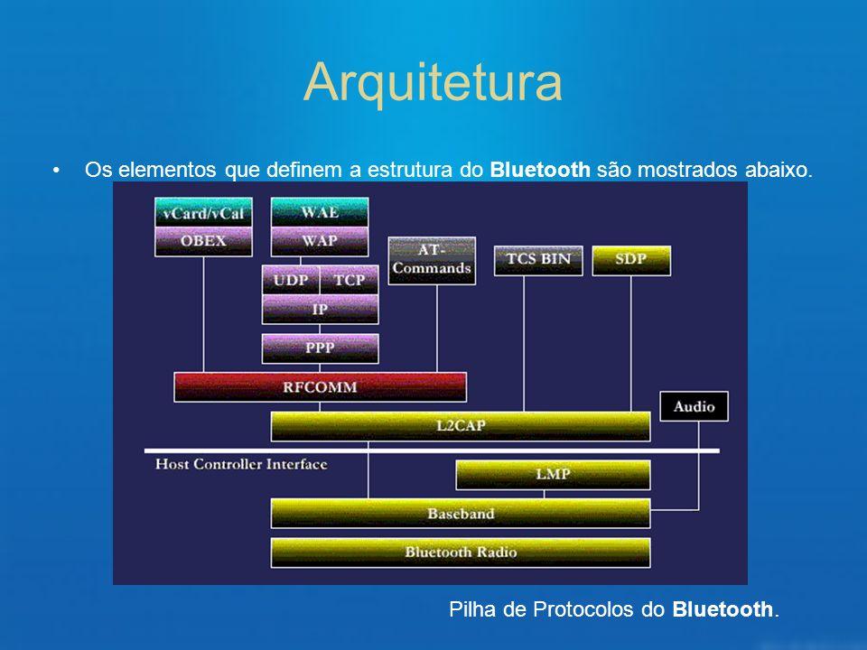 Arquitetura Os elementos que definem a estrutura do Bluetooth são mostrados abaixo. Pilha de Protocolos do Bluetooth.