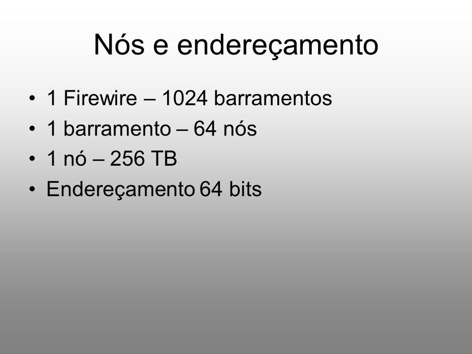 Nós e endereçamento 1 Firewire – 1024 barramentos 1 barramento – 64 nós 1 nó – 256 TB Endereçamento 64 bits
