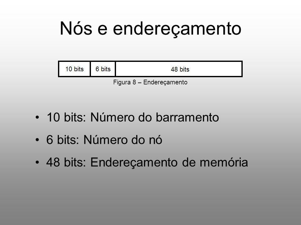 Nós e endereçamento Figura 8 – Endereçamento 10 bits: Número do barramento 6 bits: Número do nó 48 bits: Endereçamento de memória