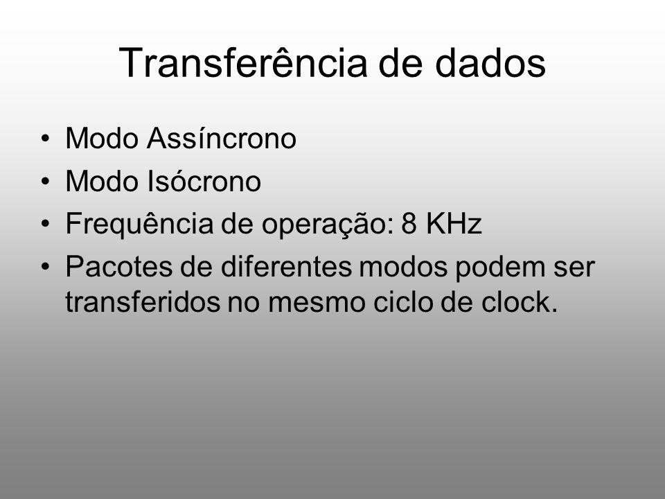 Transferência de dados Modo Assíncrono Modo Isócrono Frequência de operação: 8 KHz Pacotes de diferentes modos podem ser transferidos no mesmo ciclo d