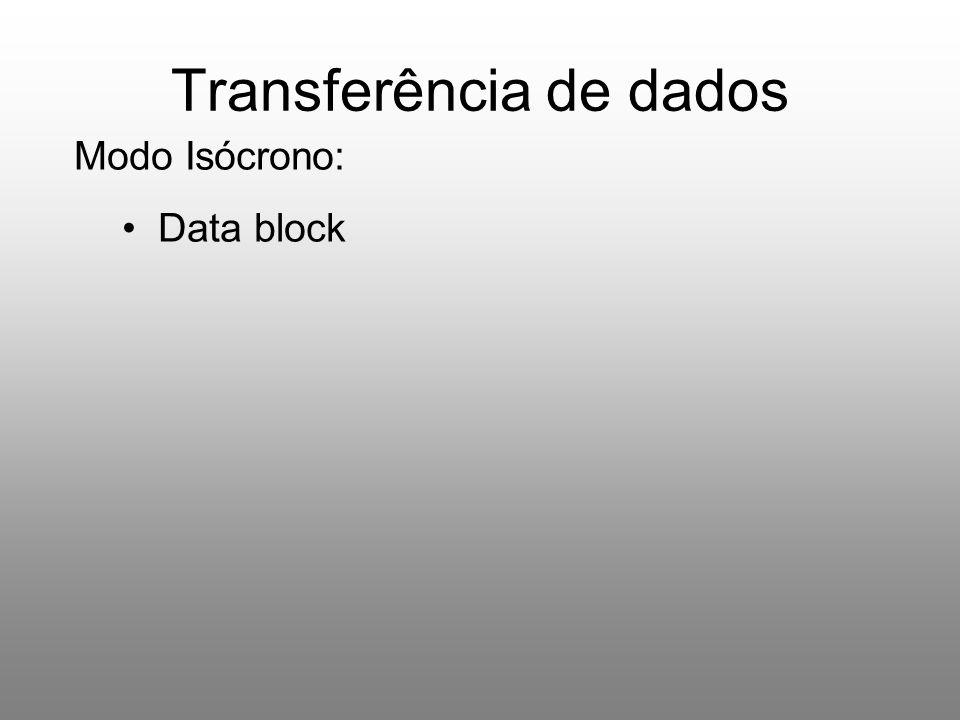 Transferência de dados Modo Isócrono: Data block