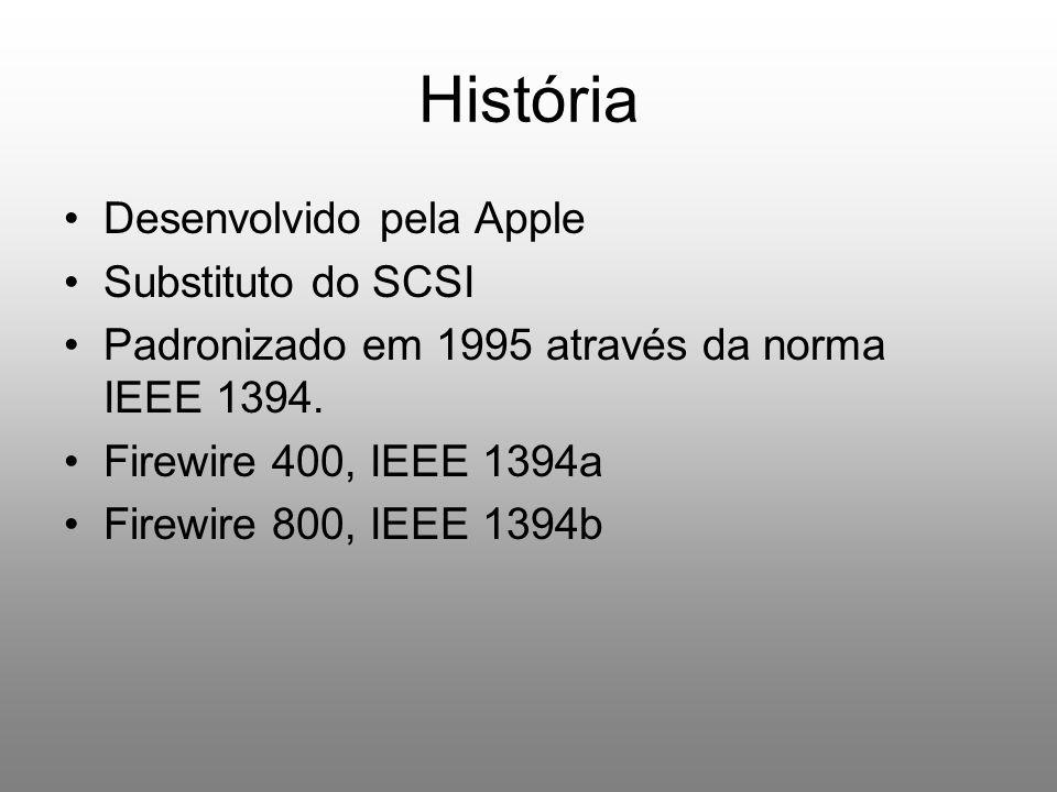 História Desenvolvido pela Apple Substituto do SCSI Padronizado em 1995 através da norma IEEE 1394. Firewire 400, IEEE 1394a Firewire 800, IEEE 1394b