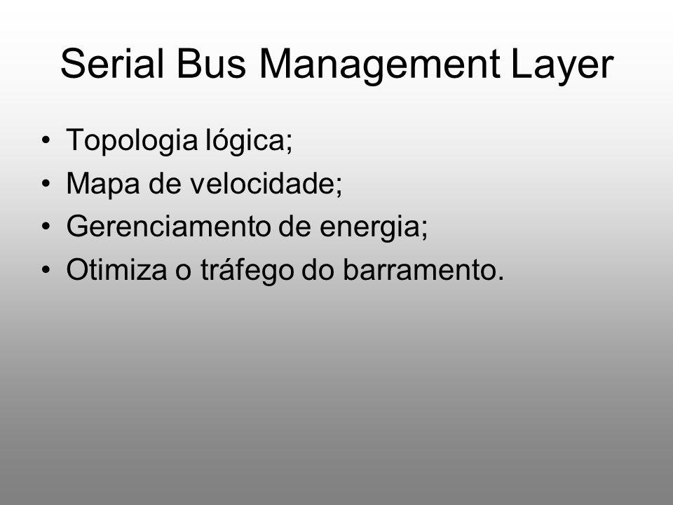 Serial Bus Management Layer Topologia lógica; Mapa de velocidade; Gerenciamento de energia; Otimiza o tráfego do barramento.