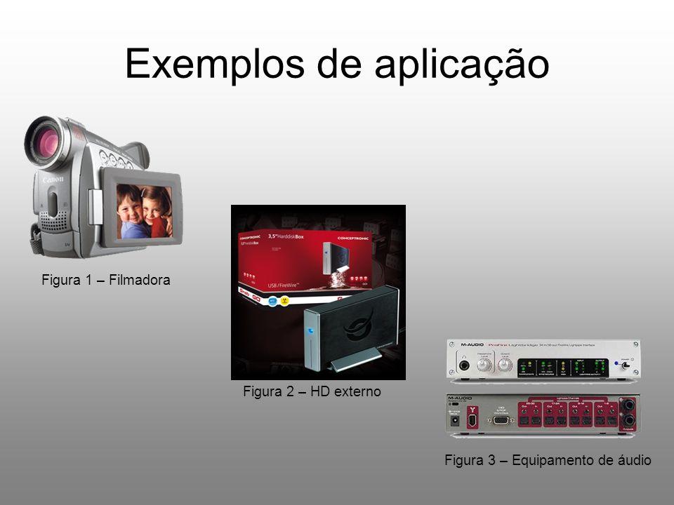 Exemplos de aplicação Figura 1 – Filmadora Figura 2 – HD externo Figura 3 – Equipamento de áudio