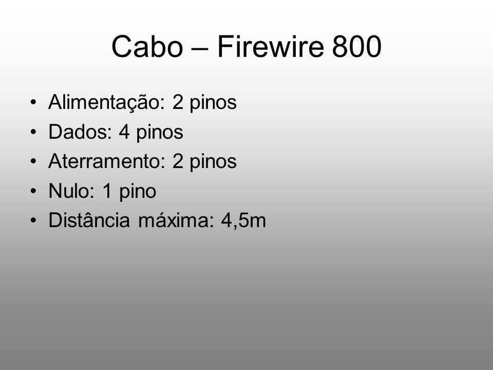 Cabo – Firewire 800 Alimentação: 2 pinos Dados: 4 pinos Aterramento: 2 pinos Nulo: 1 pino Distância máxima: 4,5m