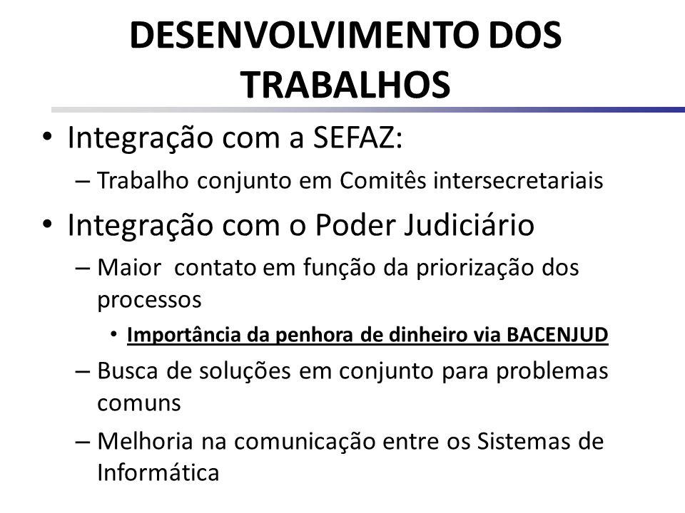 DESENVOLVIMENTO DOS TRABALHOS Integração com a SEFAZ: – Trabalho conjunto em Comitês intersecretariais Integração com o Poder Judiciário – Maior conta