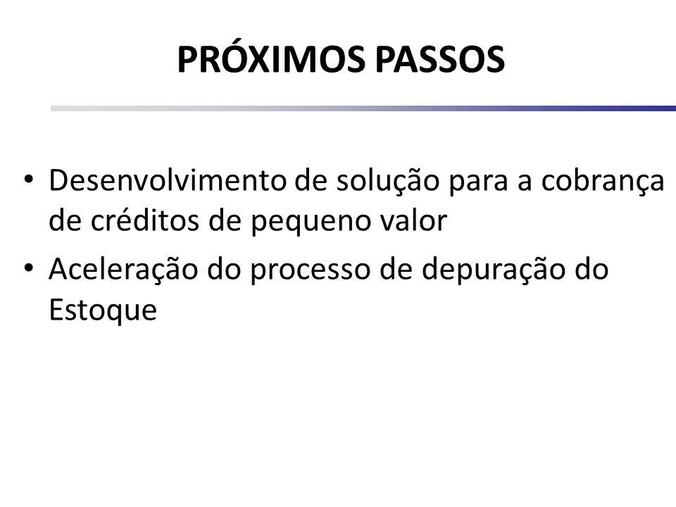 PRÓXIMOS PASSOS Desenvolvimento de solução para a cobrança de créditos de pequeno valor Aceleração do processo de depuração do Estoque