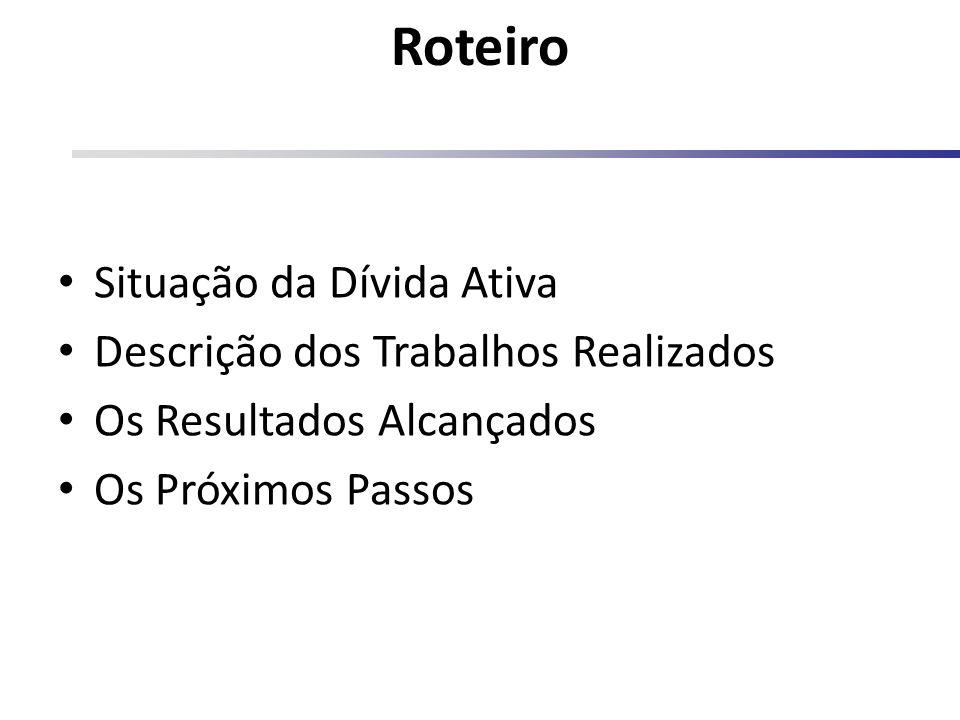 SITUAÇÃO DA DÍVIDA ATIVA DO ESTADO DO RIO DE JANEIRO A GRANDE VARIEDADE DÉBITOS – O Estoque da Dívida Ativa contava com mais de um milhão de inscrições