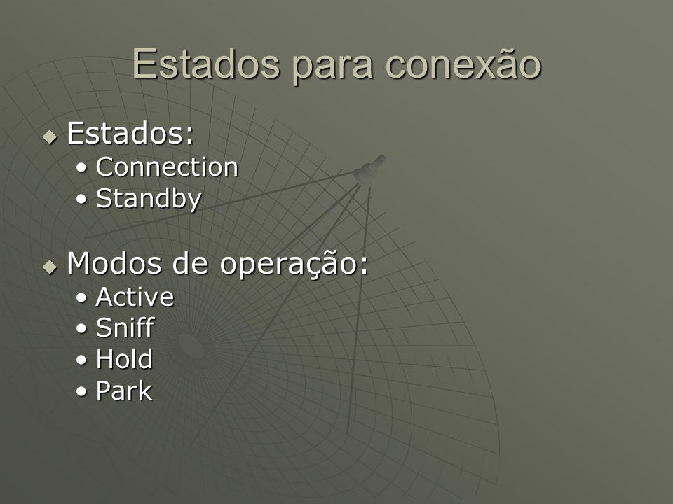 Estados para conexão Estados: Estados: ConnectionConnection StandbyStandby Modos de operação: Modos de operação: ActiveActive SniffSniff HoldHold Park