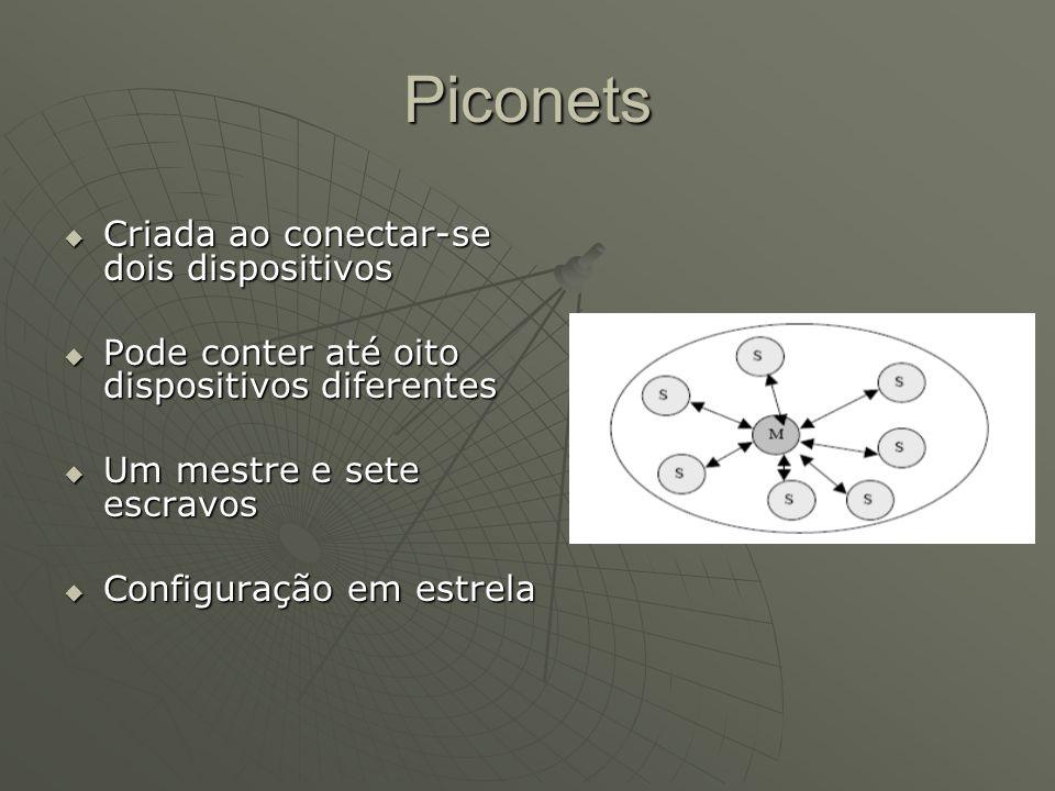 Piconets Criada ao conectar-se dois dispositivos Criada ao conectar-se dois dispositivos Pode conter até oito dispositivos diferentes Pode conter até