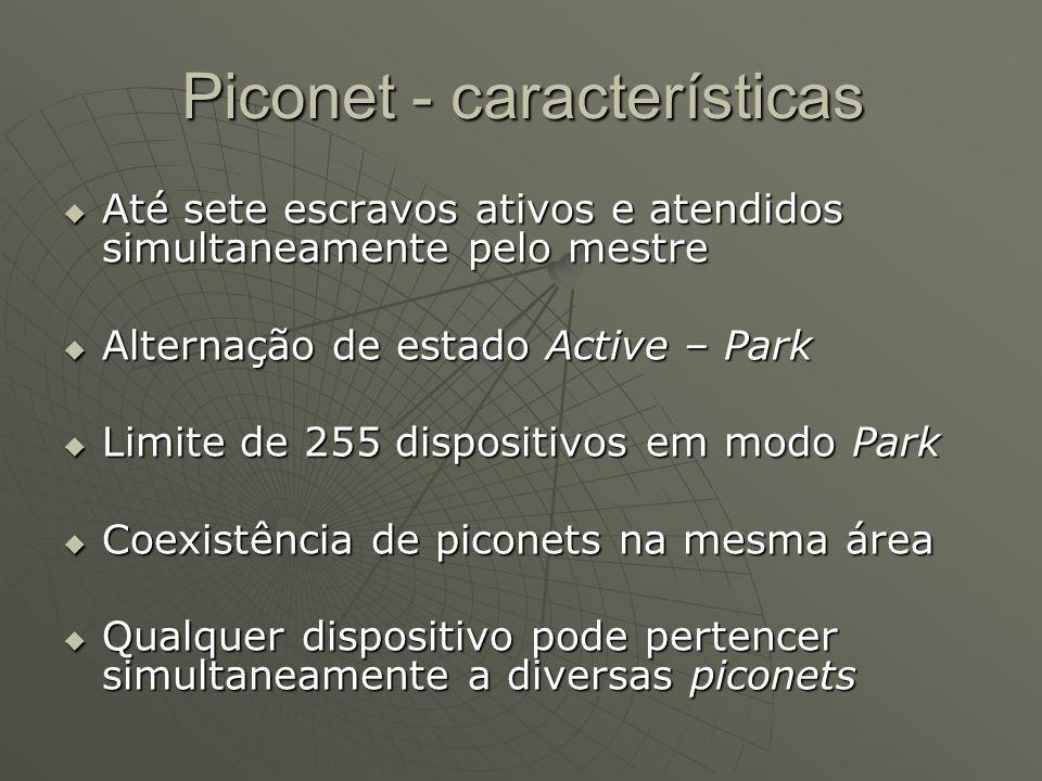 Piconet - características Até sete escravos ativos e atendidos simultaneamente pelo mestre Até sete escravos ativos e atendidos simultaneamente pelo m