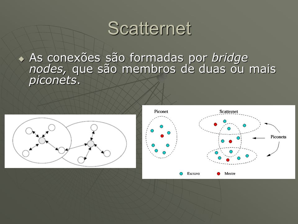 Scatternet As conexões são formadas por bridge nodes, que são membros de duas ou mais piconets. As conexões são formadas por bridge nodes, que são mem