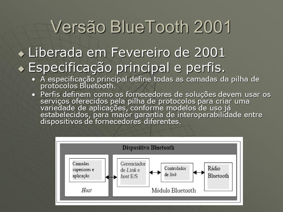 Versão BlueTooth 2001 Liberada em Fevereiro de 2001 Liberada em Fevereiro de 2001 Especificação principal e perfis. Especificação principal e perfis.