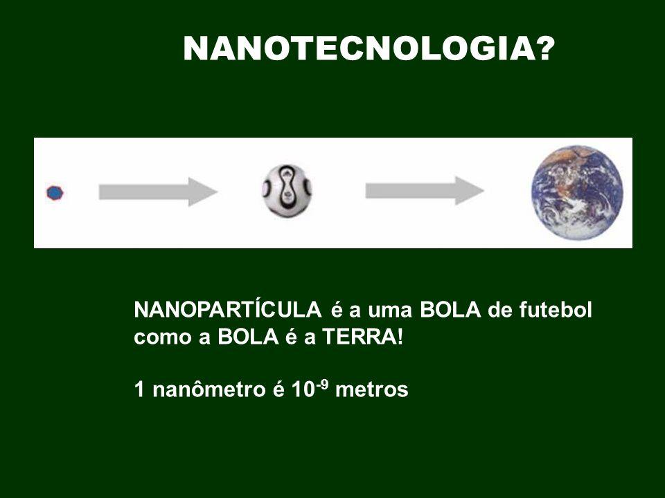 NANOTECNOLOGIA? NANOPARTÍCULA é a uma BOLA de futebol como a BOLA é a TERRA! 1 nanômetro é 10 -9 metros