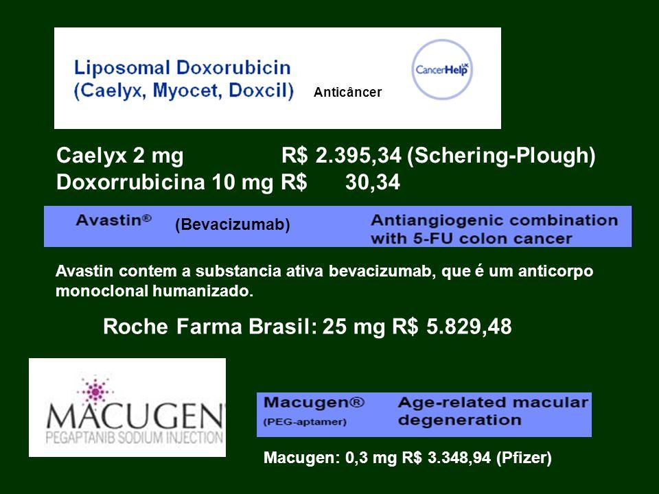 Caelyx 2 mg R$ 2.395,34 (Schering-Plough) Doxorrubicina 10 mg R$ 30,34 Roche Farma Brasil: 25 mg R$ 5.829,48 (Bevacizumab) Avastin contem a substancia