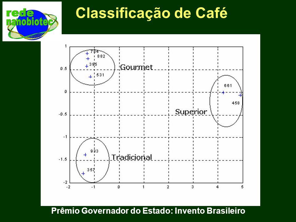Classificação de Café Prêmio Governador do Estado: Invento Brasileiro