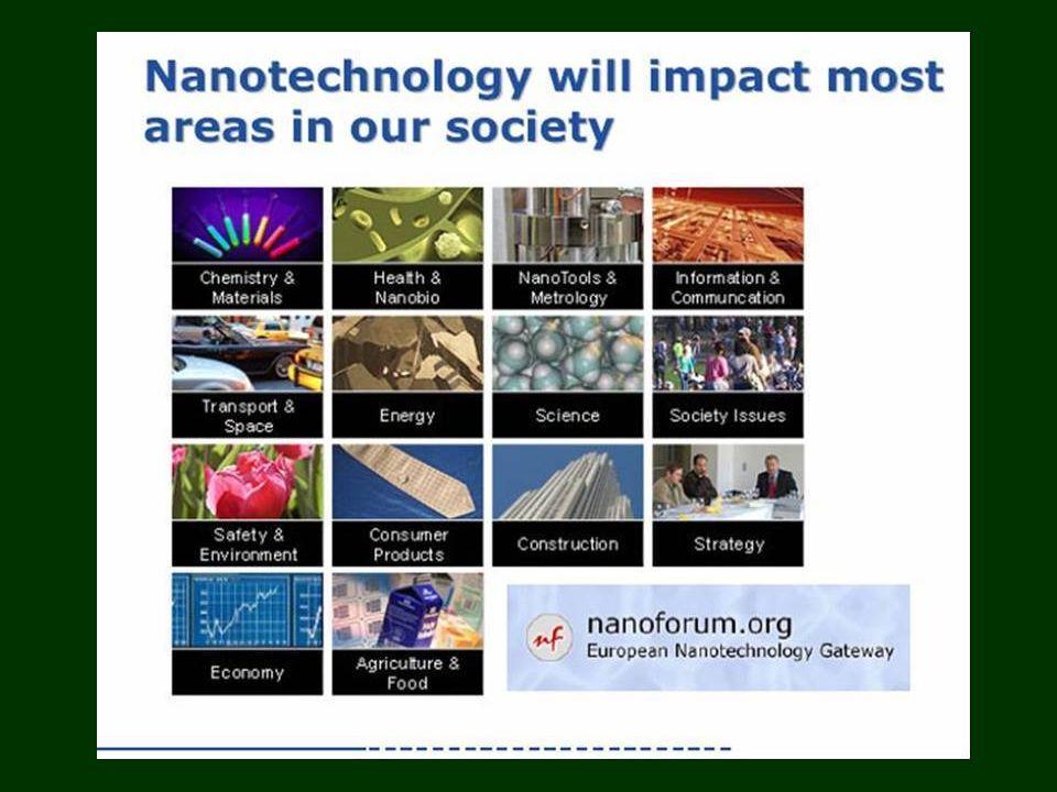 NANOTECNOLOGIA É MULTIDISCIPLINAR Engenharia Elétrica Física Química Engenharia Mecânica Informação Tecnológica Ciências de Materiais Biologia NANOTECNOLOGIA