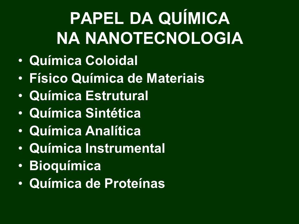 PAPEL DA QUÍMICA NA NANOTECNOLOGIA Química Coloidal Físico Química de Materiais Química Estrutural Química Sintética Química Analítica Química Instrum