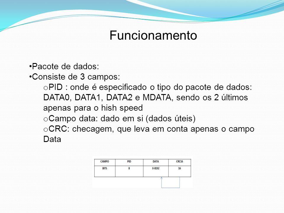 Funcionamento Pacote de ACK: Consiste de 1 campo: o PID : onde é especificado o tipo do pacote de ACK: ACK, caso o pacote tenha sido recebido sem erros, NAK, caso o dispositivo não possa enviar ou receber dados no momento e STALL, caso o dispositivo precise de intervenção do host.