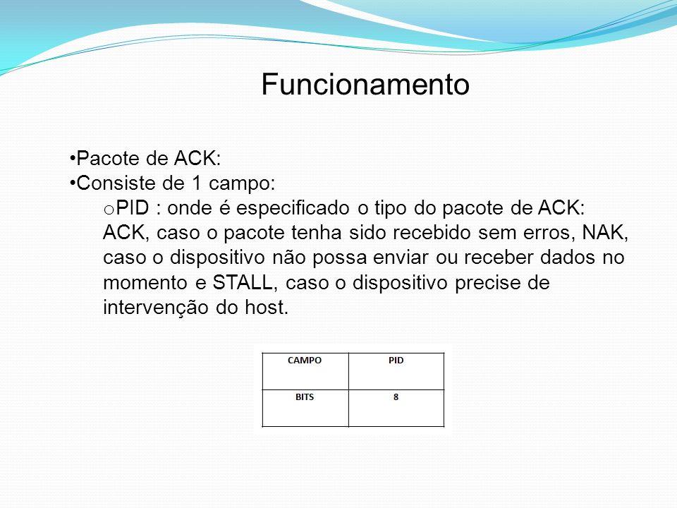 Funcionamento A figura esclarece a árvore, um hub pode se conectar com diversos dispositivos, estes podem ser outros hubs que também podem ser conectados a vários dispositivos.