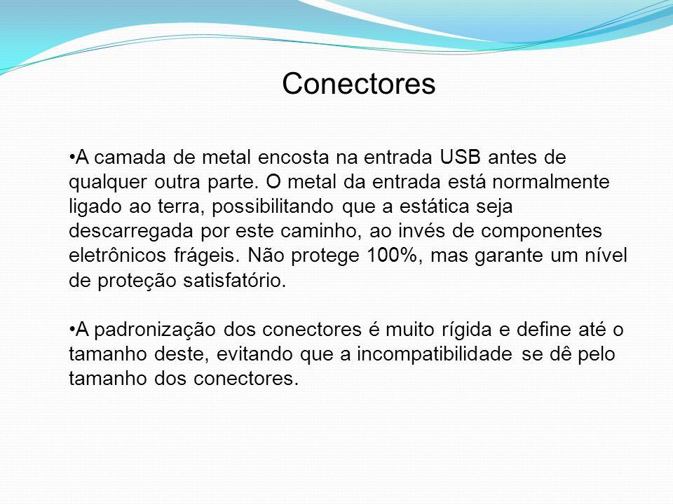 Conectores Os tipos de conectores padronizados são: micro USB, mini USB, tipo B, tipo A fêmea e tipo A, respectivamente da esquerda para a direita na foto: