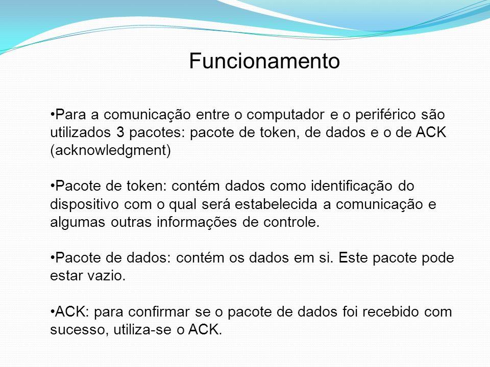 Funcionamento A comunicação é síncrona, então sempre haverá um byte de sincronismo antes de cada pacote