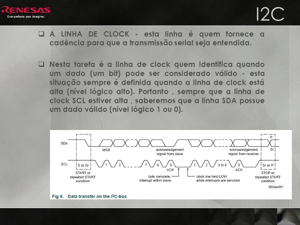 I2C A LINHA DE CLOCK - esta linha é quem fornece a cadência para que a transmissão serial seja entendida. Nesta tarefa é a linha de clock quem identif