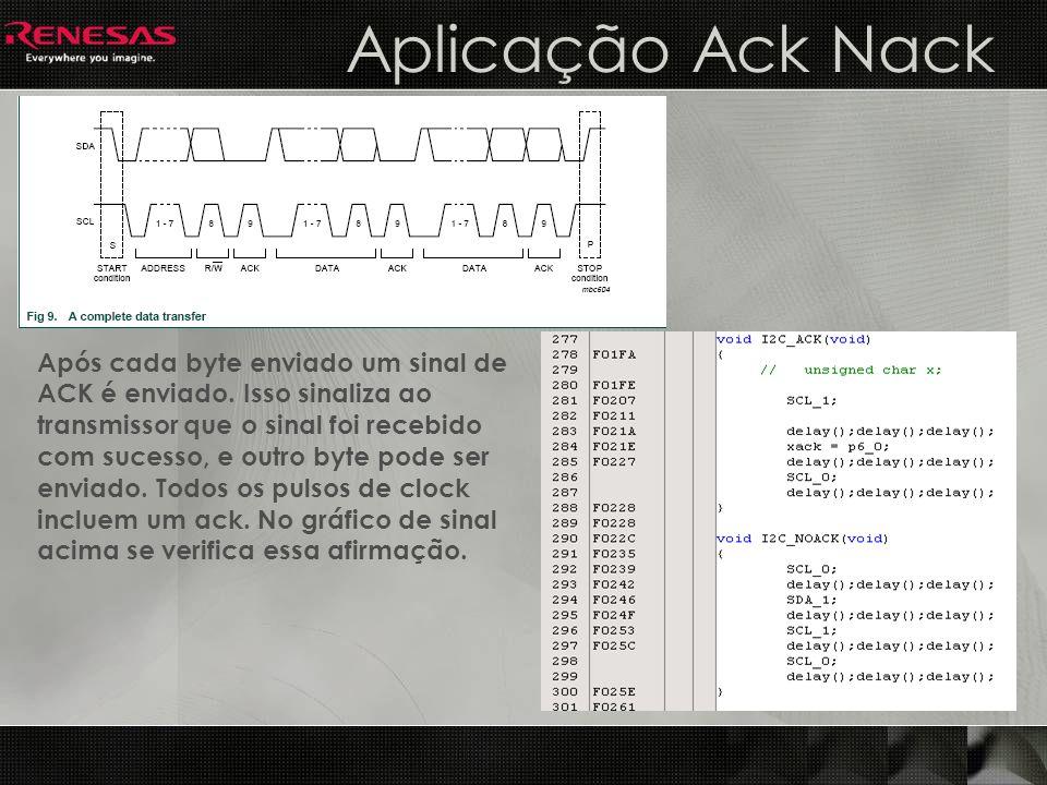 Aplicação Ack Nack Após cada byte enviado um sinal de ACK é enviado. Isso sinaliza ao transmissor que o sinal foi recebido com sucesso, e outro byte p