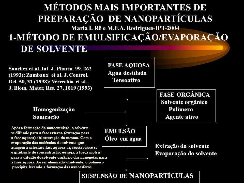 MÉTODOS MAIS IMPORTANTES DE PREPARAÇÃO DE NANOPARTÍCULAS Maria I. Rê e M.F.A. Rodrigues-IPT-2004 1-MÉTODO DE EMULSIFICAÇÃO/EVAPORAÇÃO DE SOLVENTE FASE