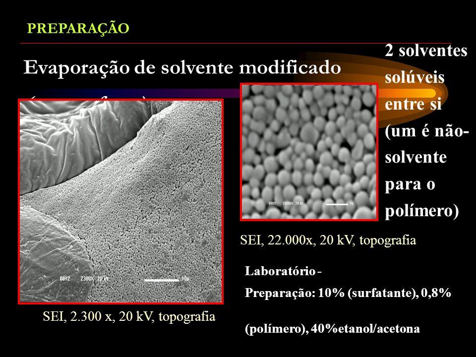 PREPARAÇÃO Evaporação de solvente modificado (nanoesferas). SEI, 2.300 x, 20 kV, topografia SEI, 22.000x, 20 kV, topografia Laboratório - Preparação: