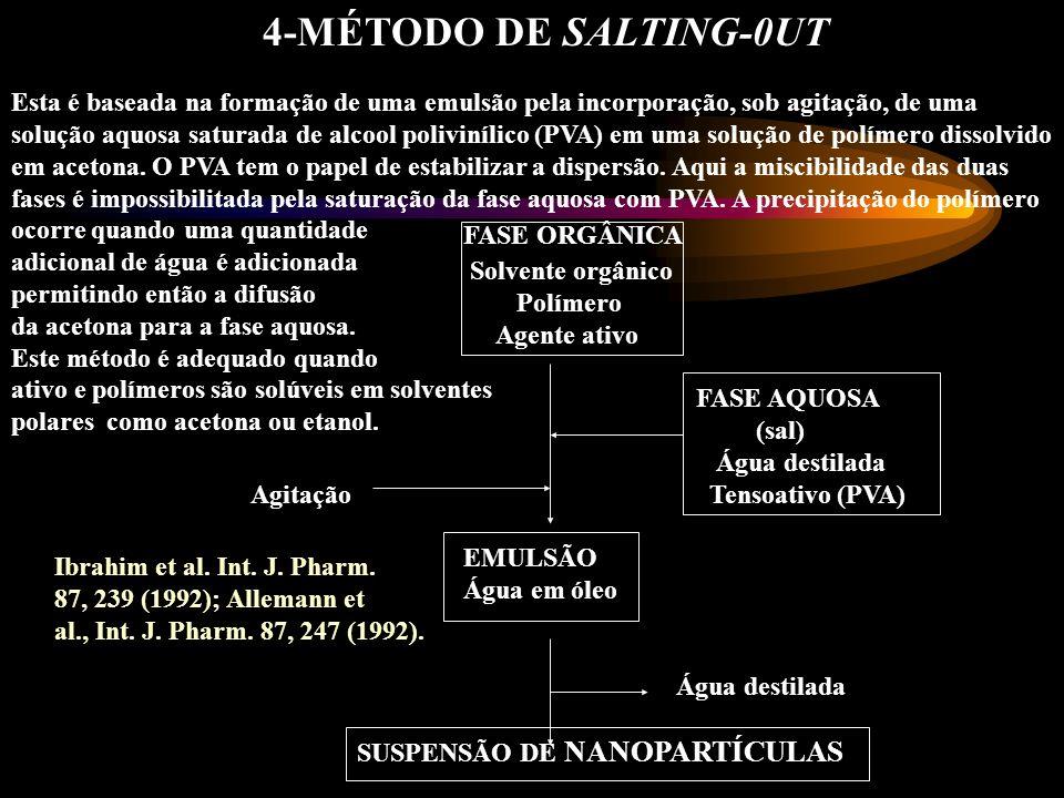 4-MÉTODO DE SALTING-0UT FASE ORGÂNICA Solvente orgânico Polímero Agente ativo FASE AQUOSA (sal) Água destilada Agitação Tensoativo (PVA) EMULSÃO Água em óleo Água destilada SUSPENSÃO DE NANOPARTÍCULAS Esta é baseada na formação de uma emulsão pela incorporação, sob agitação, de uma solução aquosa saturada de alcool polivinílico (PVA) em uma solução de polímero dissolvido em acetona.