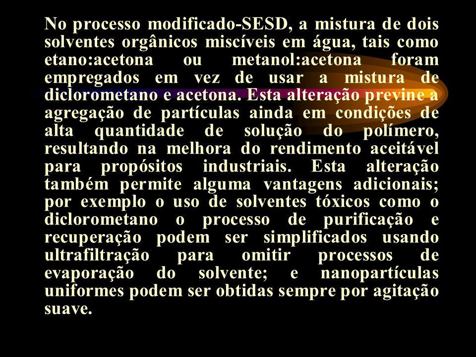 No processo modificado-SESD, a mistura de dois solventes orgânicos miscíveis em água, tais como etano:acetona ou metanol:acetona foram empregados em v