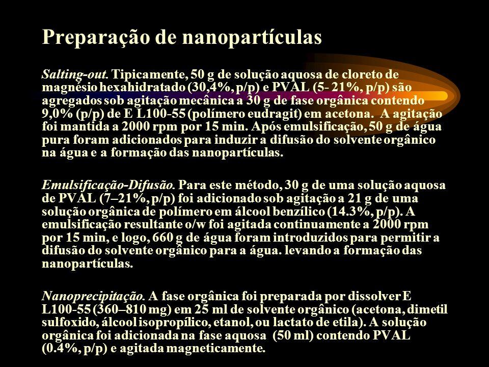 Preparação de nanopartículas Salting-out. Tipicamente, 50 g de solução aquosa de cloreto de magnésio hexahidratado (30,4%, p/p) e PVAL (5- 21%, p/p) s