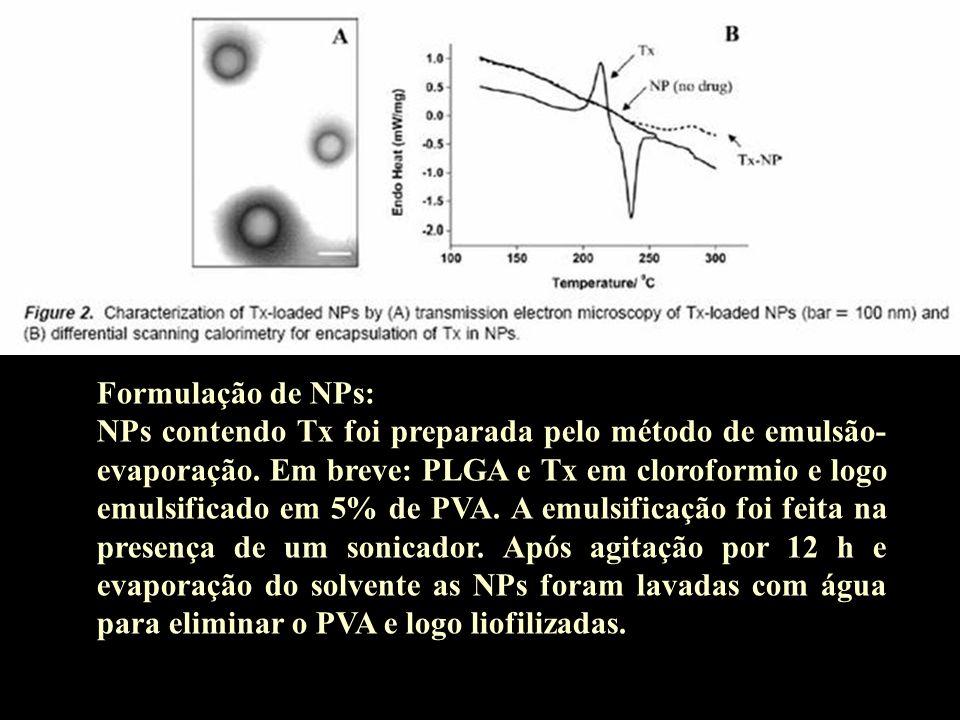 Formulação de NPs: NPs contendo Tx foi preparada pelo método de emulsão- evaporação. Em breve: PLGA e Tx em cloroformio e logo emulsificado em 5% de P