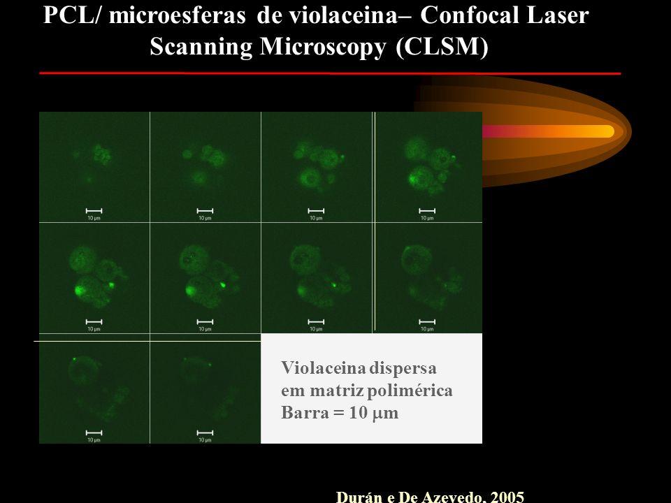 PCL/ microesferas de violaceina– Confocal Laser Scanning Microscopy (CLSM) Violaceina dispersa em matriz polimérica Barra = 10 m Durán e De Azevedo, 2