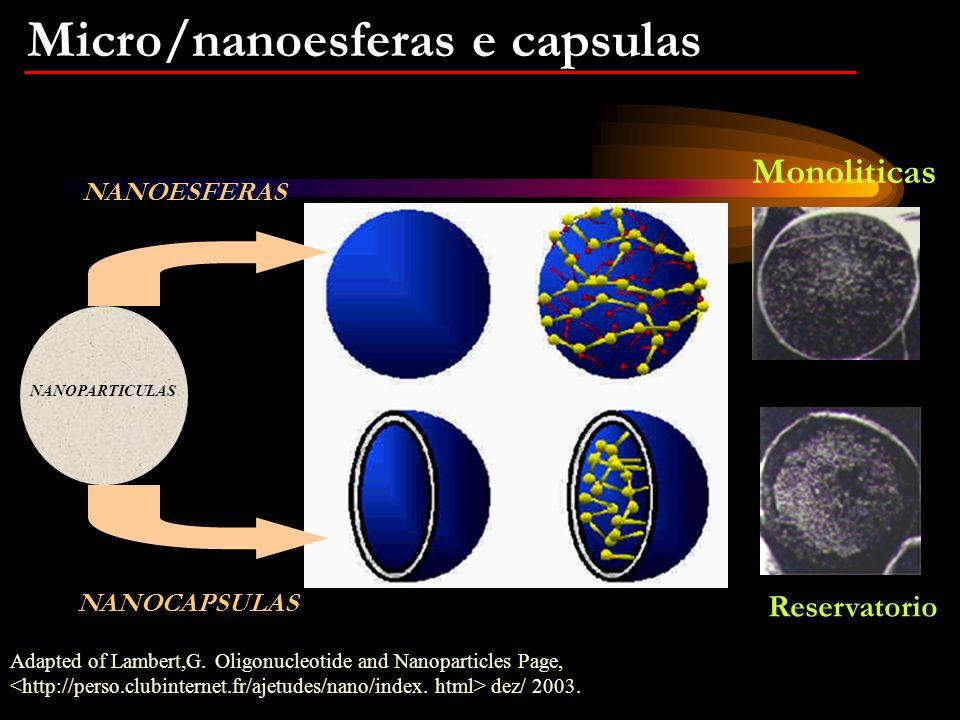 Micro/nanoesferas e capsulas NANOCAPSULAS NANOPARTICULAS NANOESFERAS Monoliticas Reservatorio Adapted of Lambert,G. Oligonucleotide and Nanoparticles