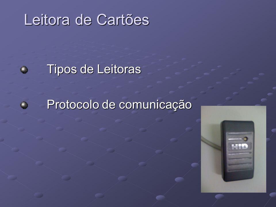 Tipos de Leitoras Tipos de Leitoras Protocolo de comunicação Protocolo de comunicação Leitora de Cartões