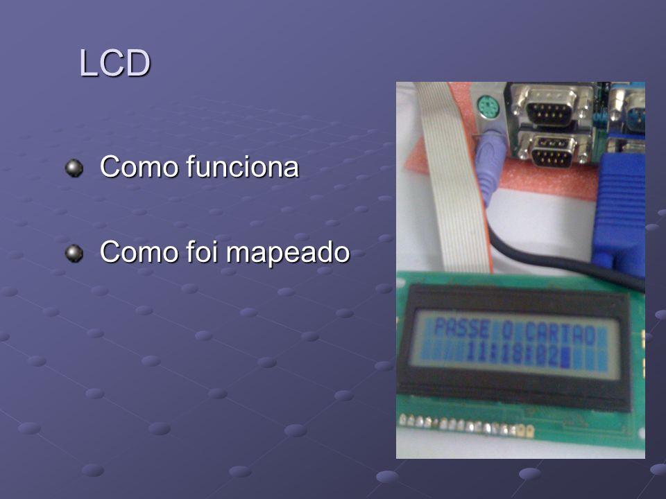 Como funciona Como funciona Como foi mapeado Como foi mapeado LCD