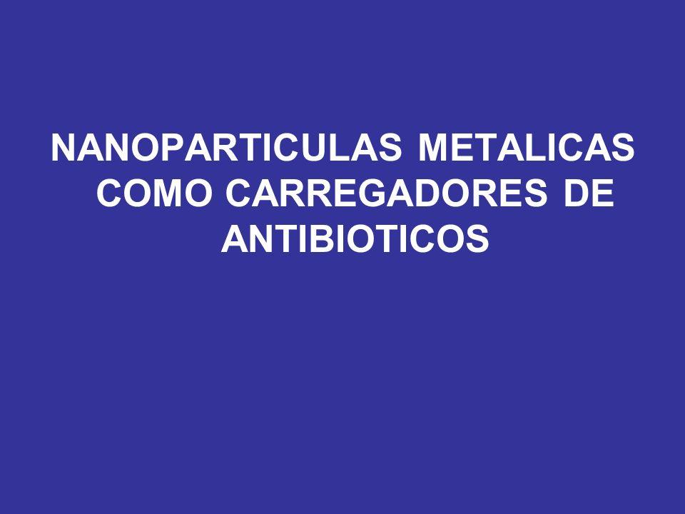 SINTESE DE NANOPARTCIULAS METALICAS 85 o C FeCl 3 + 6H 2 O + FeCl 2.