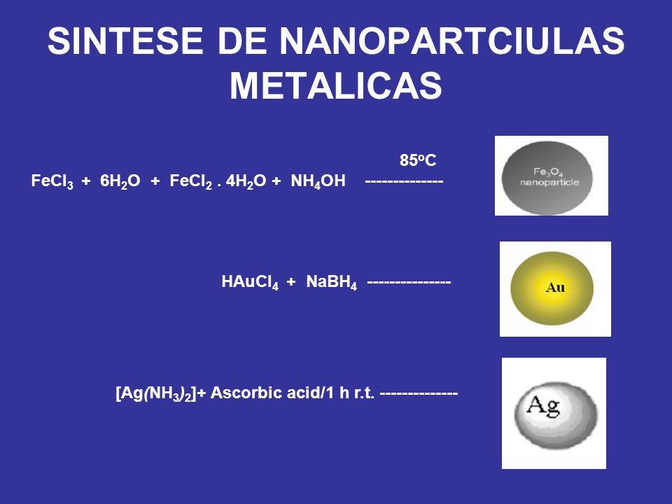 PREPARAÇÃO Sintese química de nanoparticulas de prata